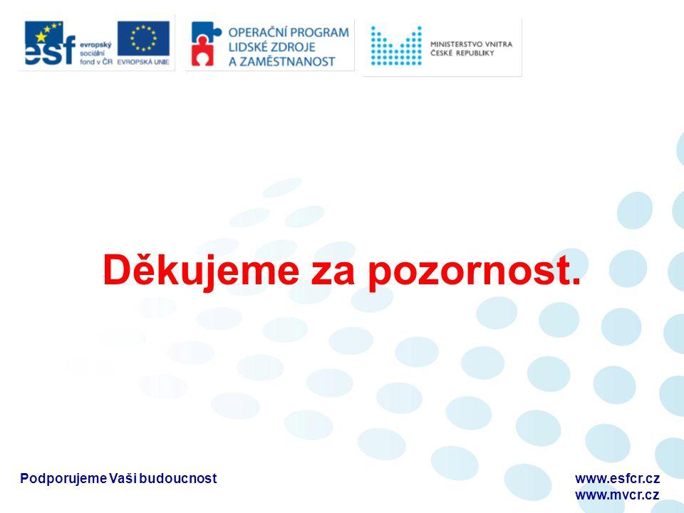 Děkujeme za pozornost. Podporujeme Vaši budoucnostwww.esfcr.cz www.mvcr.cz