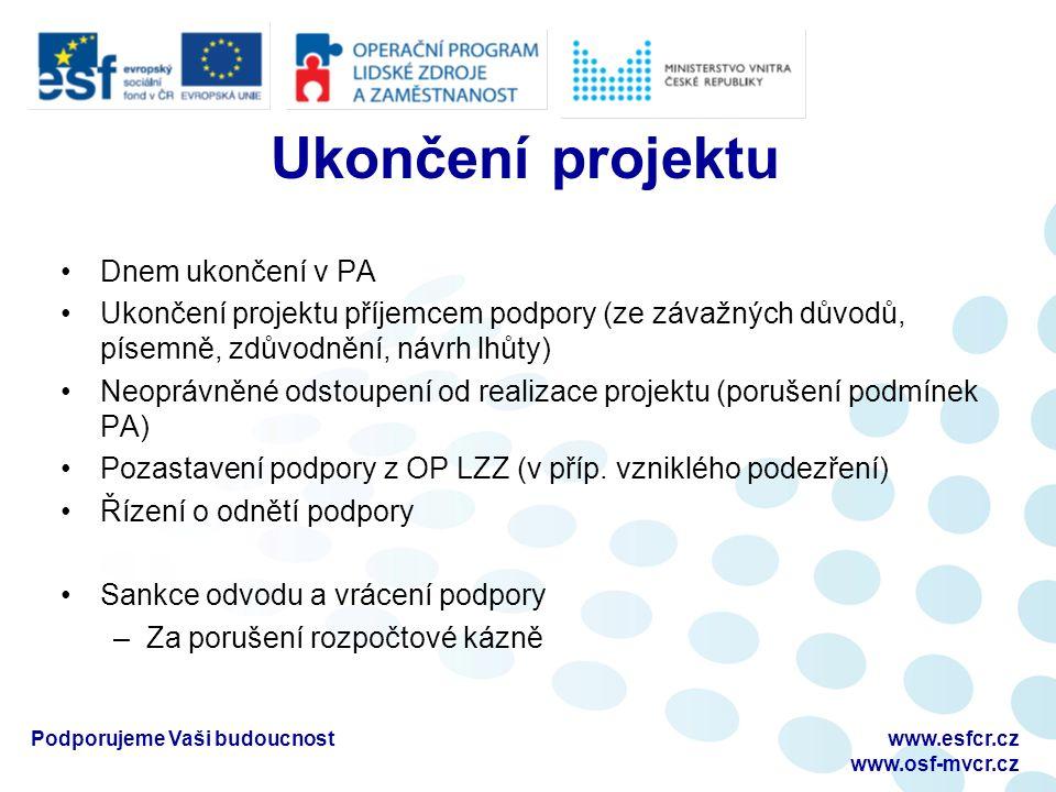 Kontakty Projektoví manažeři Petra Měchýřová, DiS.