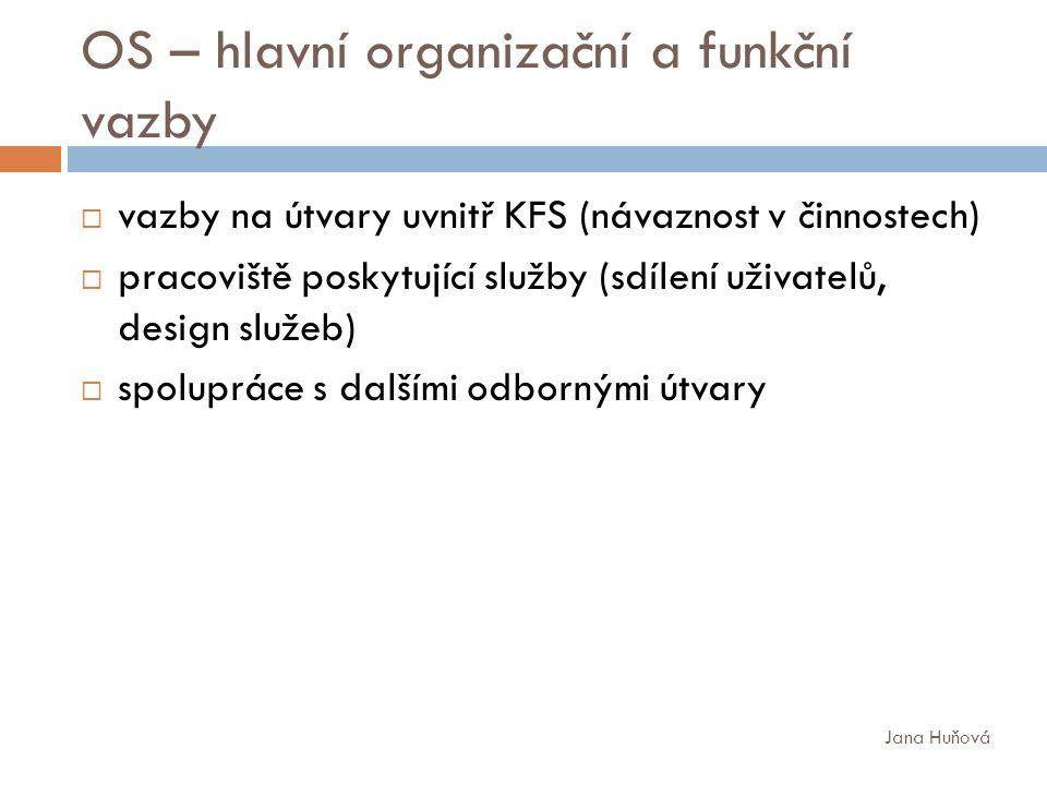 OS – hlavní organizační a funkční vazby  vazby na útvary uvnitř KFS (návaznost v činnostech)  pracoviště poskytující služby (sdílení uživatelů, design služeb)  spolupráce s dalšími odbornými útvary Jana Huňová