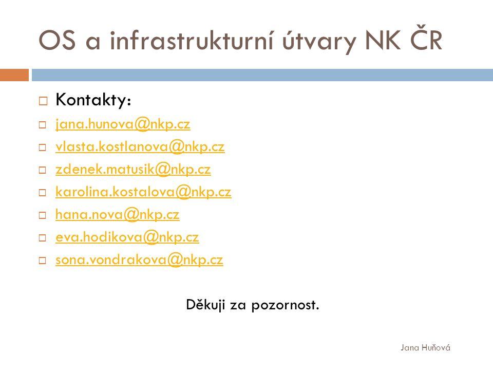 OS a infrastrukturní útvary NK ČR  Kontakty:  jana.hunova@nkp.cz jana.hunova@nkp.cz  vlasta.kostlanova@nkp.cz vlasta.kostlanova@nkp.cz  zdenek.matusik@nkp.cz zdenek.matusik@nkp.cz  karolina.kostalova@nkp.cz karolina.kostalova@nkp.cz  hana.nova@nkp.cz hana.nova@nkp.cz  eva.hodikova@nkp.cz eva.hodikova@nkp.cz  sona.vondrakova@nkp.cz sona.vondrakova@nkp.cz Děkuji za pozornost.