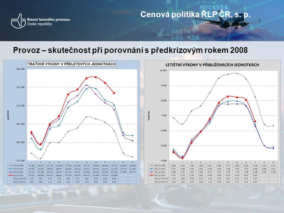 Cenová politika ŘLP ČR, s. p. Provoz – skutečnost při porovnání s předkrizovým rokem 2008