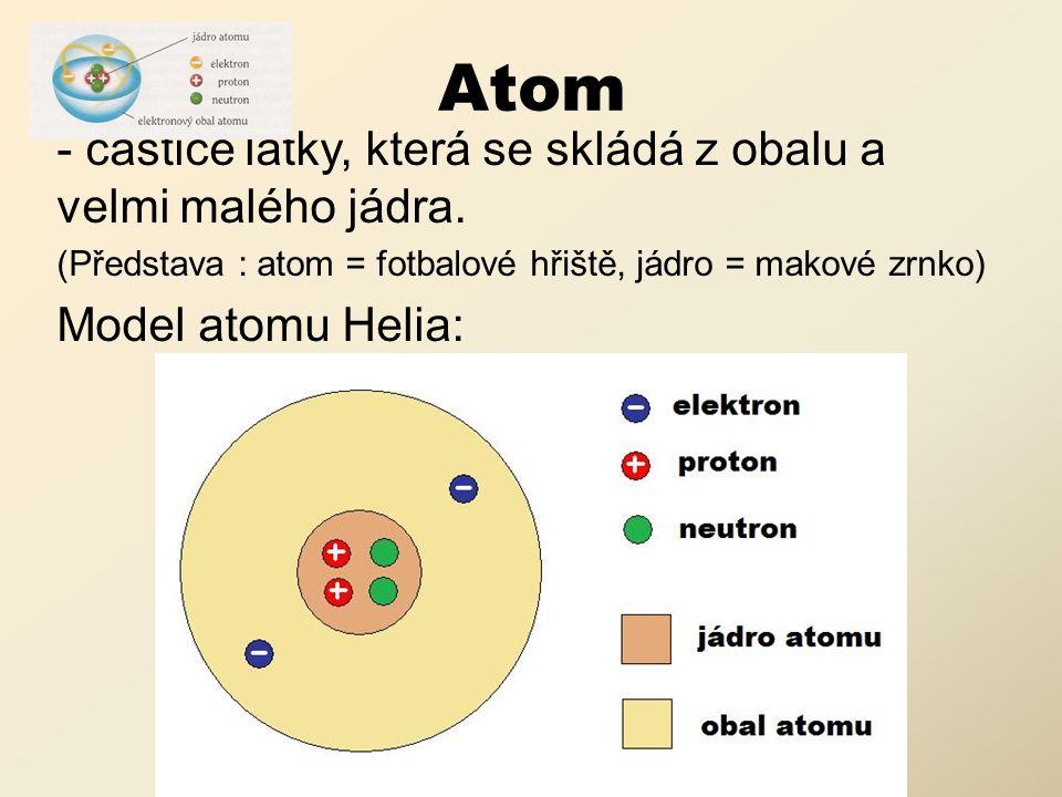 Atom - částice látky, která se skládá z obalu a velmi malého jádra. (Představa : atom = fotbalové hřiště, jádro = makové zrnko) Model atomu Helia: