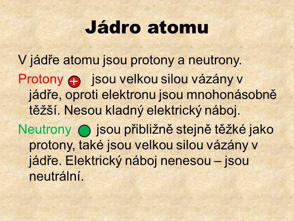 Jádro atomu V jádře atomu jsou protony a neutrony. Protony jsou velkou silou vázány v jádře, oproti elektronu jsou mnohonásobně těžší. Nesou kladný el