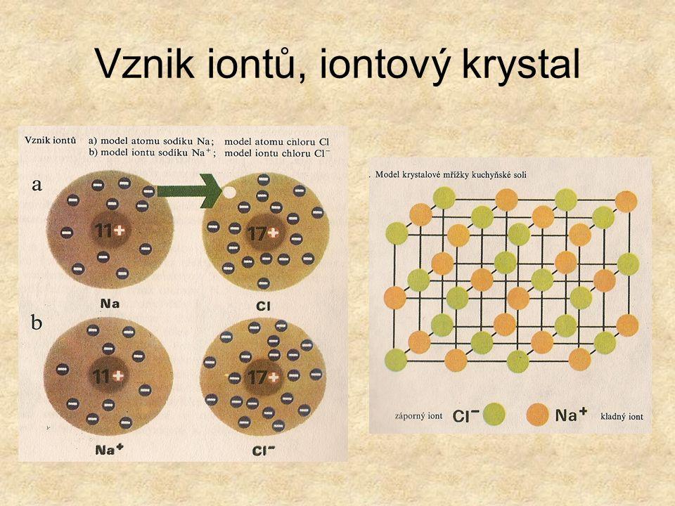 Vznik iontů, iontový krystal
