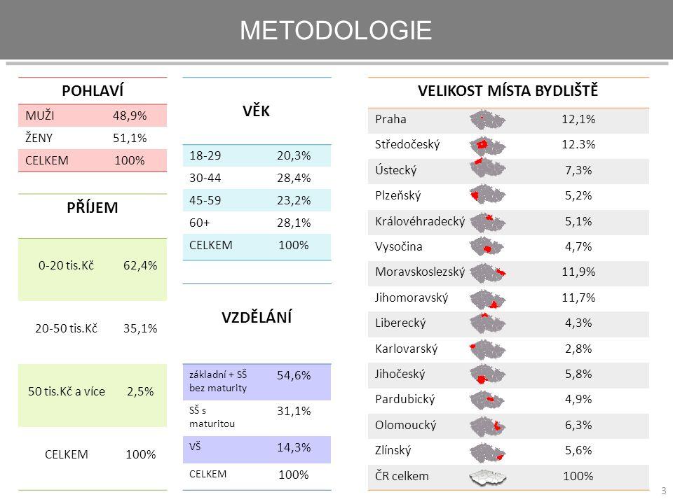KOMENTÁŘ 4 Většina Čechů vnímá kladně rozvíjení česko-čínských vztahů.