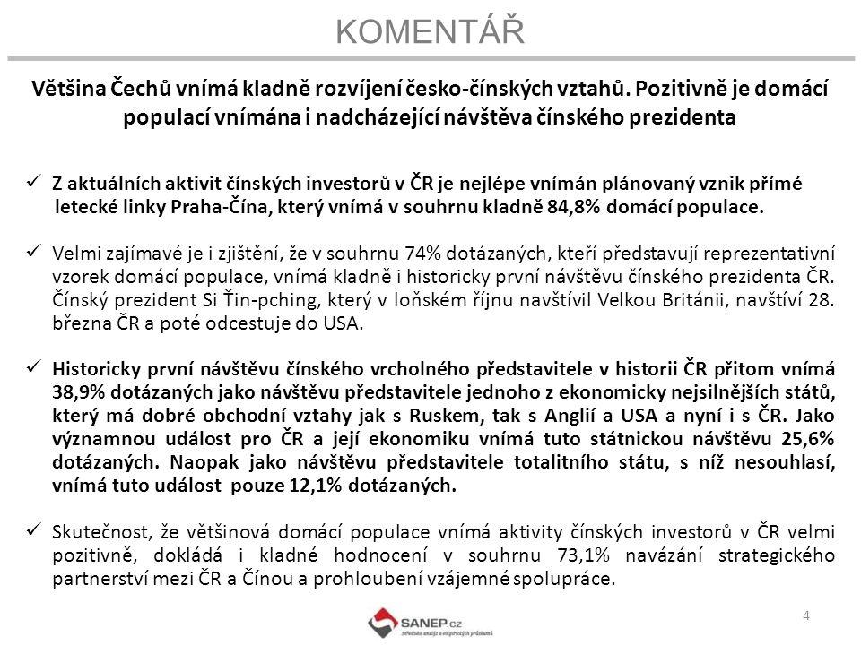 15 Koncem března navštíví poprvé v historii ČR čínský prezident Si Ťin-pching, který poté navštíví USA.