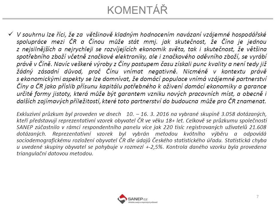 18 Obchodní a partnerské vztahy ČR s Čínou bychom měli: N=3.058 In %
