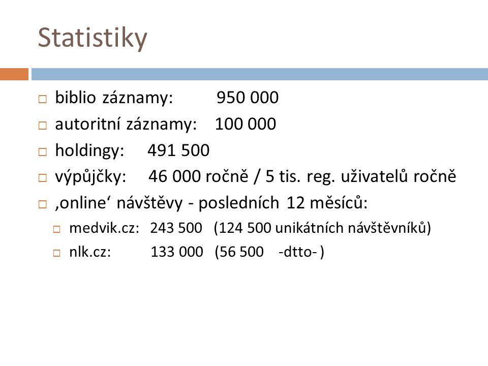Statistiky  biblio záznamy: 950 000  autoritní záznamy: 100 000  holdingy: 491 500  výpůjčky: 46 000 ročně / 5 tis.