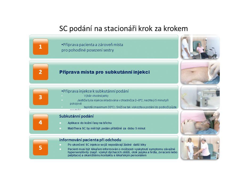 SC podání na stacionáři krok za krokem Příprava místa pro subkutánní injekci Příprava injekce k subkutánní podání Výběr vhodné jehly Jestliže byla injekce skladována v chladničce 2–8ºC, nechte ji 5 minut při pokojové teplotě (maximum 30 o C).