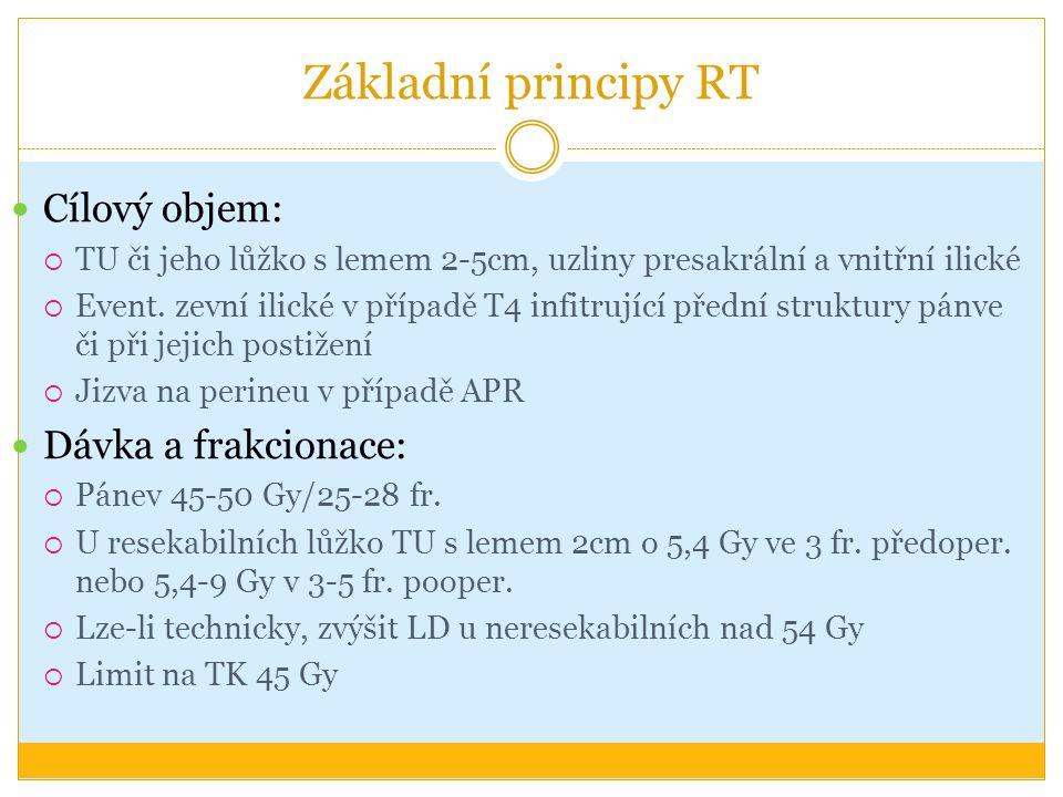 Základní principy RT Cílový objem:  TU či jeho lůžko s lemem 2-5cm, uzliny presakrální a vnitřní ilické  Event. zevní ilické v případě T4 infitrujíc
