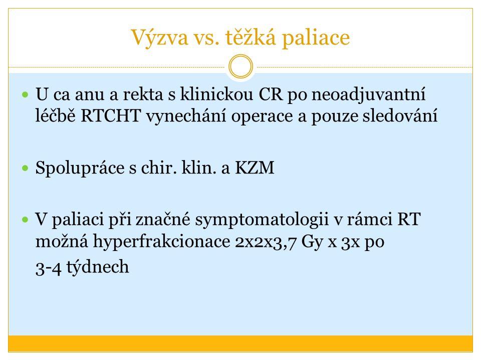 Výzva vs. těžká paliace U ca anu a rekta s klinickou CR po neoadjuvantní léčbě RTCHT vynechání operace a pouze sledování Spolupráce s chir. klin. a KZ