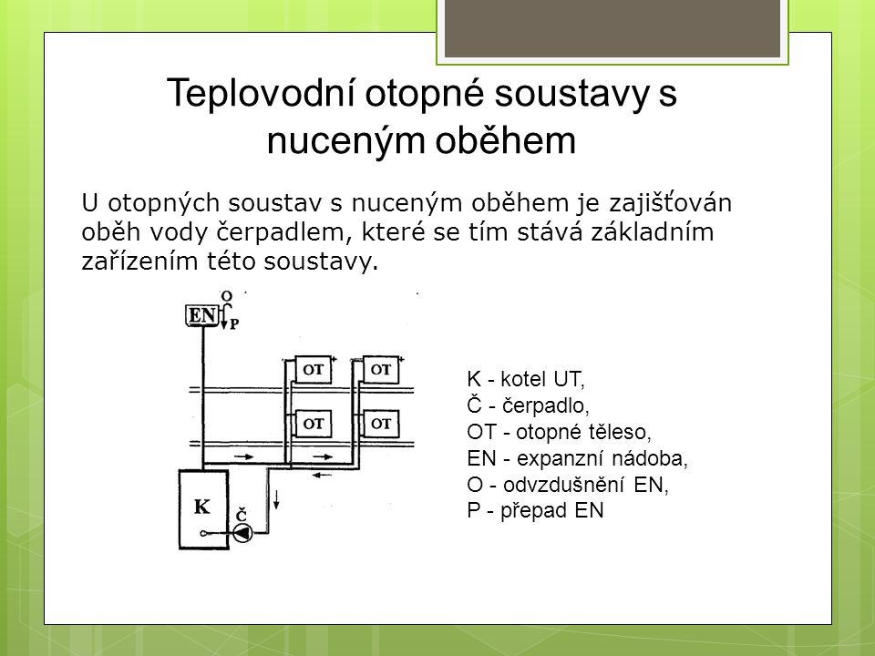 Teplovodní otopné soustavy s nuceným oběhem U otopných soustav s nuceným oběhem je zajišťován oběh vody čerpadlem, které se tím stává základním zařízením této soustavy.