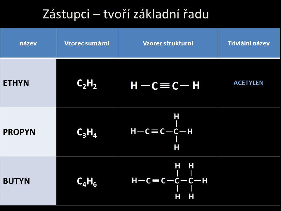 Zástupci – tvoří základní řadu názevVzorec sumárníVzorec strukturníTriviální název ETHYN C2H2C2H2 ACETYLEN PROPYN C3H4C3H4 BUTYN C4H6C4H6
