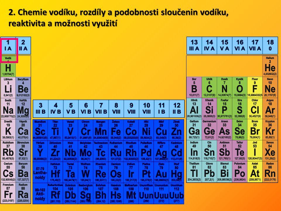 2. Chemie vodíku, rozdíly a podobnosti sloučenin vodíku, reaktivita a možnosti využití