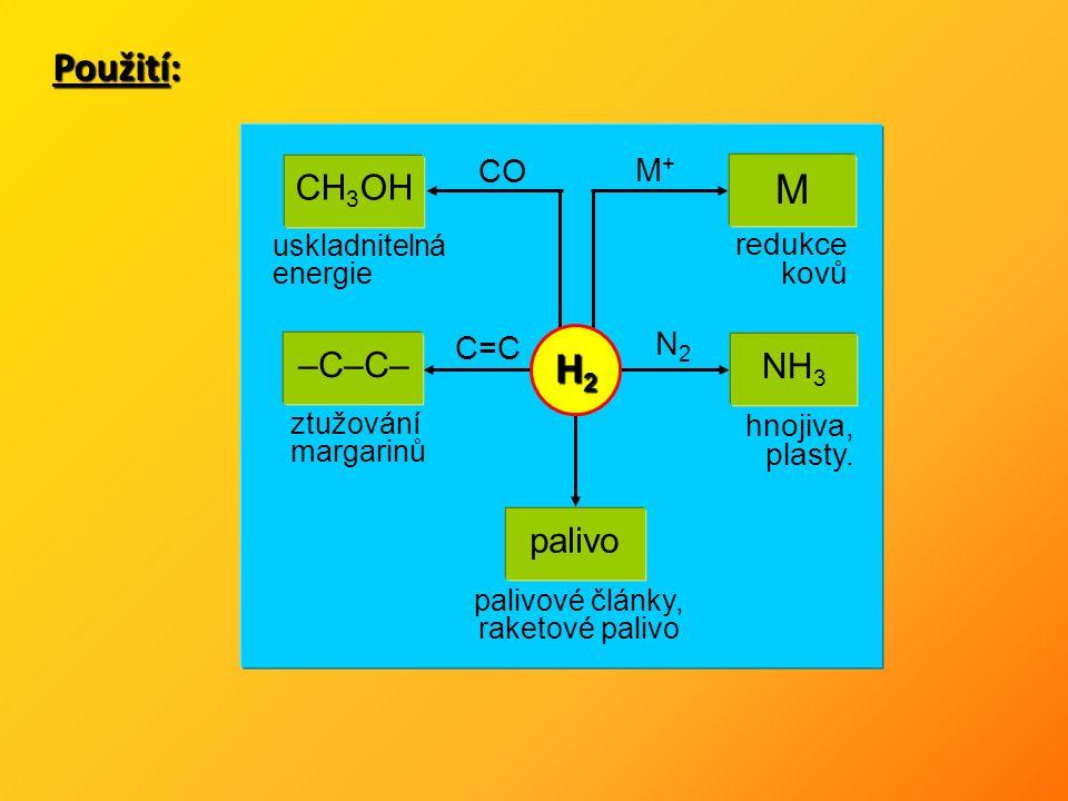 Použití: –C–C––C–C– NH 3 M CH 3 OH palivo redukce kovů hnojiva, plasty. uskladnitelná energie ztužování margarinů palivové články, raketové palivo C=C