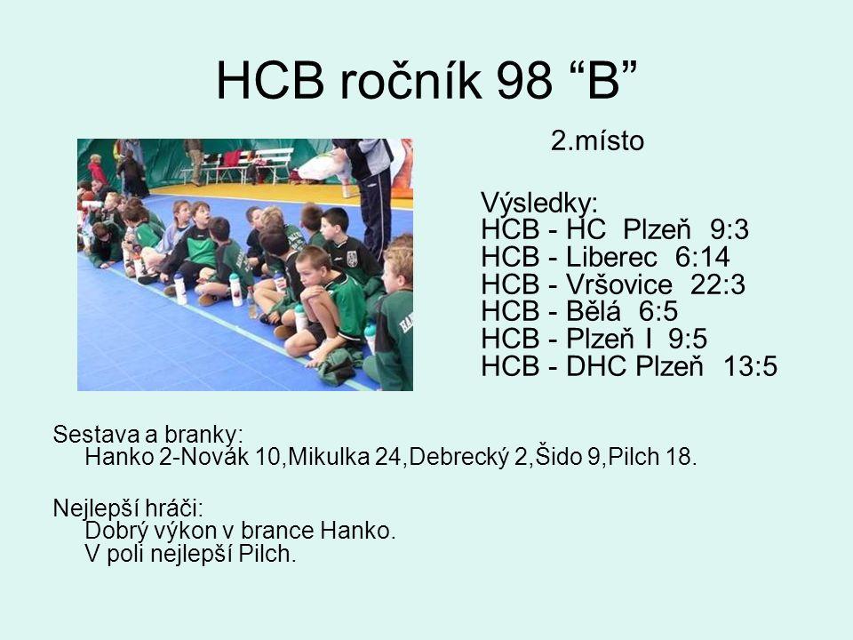 HCB ročník 98 B 2.místo Výsledky: HCB - HC Plzeň 9:3 HCB - Liberec 6:14 HCB - Vršovice 22:3 HCB - Bělá 6:5 HCB - Plzeň I 9:5 HCB - DHC Plzeň 13:5 Sestava a branky: Hanko 2-Novák 10,Mikulka 24,Debrecký 2,Šido 9,Pilch 18.