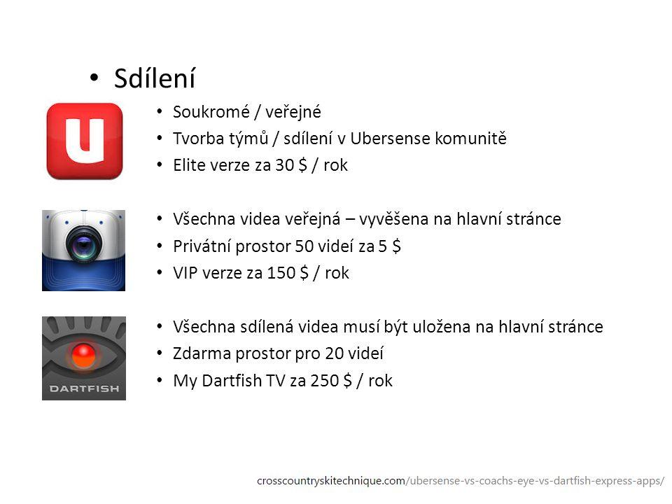 Sdílení Soukromé / veřejné Tvorba týmů / sdílení v Ubersense komunitě Elite verze za 30 $ / rok Všechna videa veřejná – vyvěšena na hlavní stránce Pri