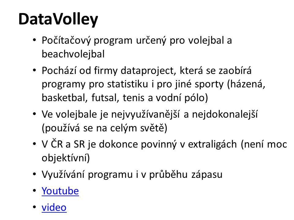 DataVolley Počítačový program určený pro volejbal a beachvolejbal Pochází od firmy dataproject, která se zaobírá programy pro statistiku i pro jiné sp
