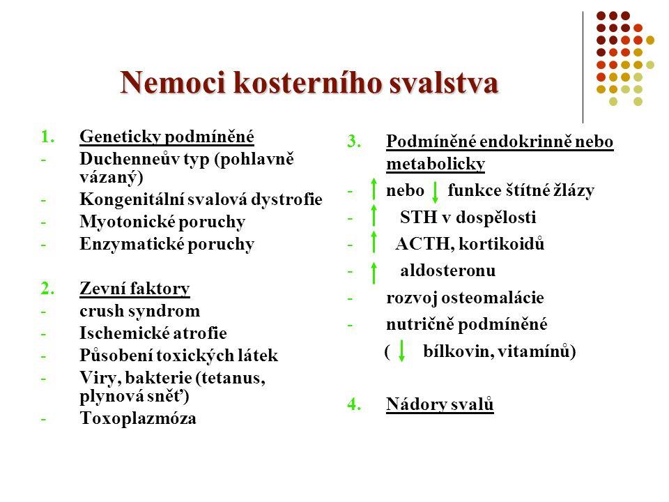 Nemoci kosterního svalstva 1.Geneticky podmíněné -Duchenneův typ (pohlavně vázaný) -Kongenitální svalová dystrofie -Myotonické poruchy -Enzymatické poruchy 2.Zevní faktory -crush syndrom -Ischemické atrofie -Působení toxických látek -Viry, bakterie (tetanus, plynová sněť) -Toxoplazmóza 3.Podmíněné endokrinně nebo metabolicky -nebo funkce štítné žlázy - STH v dospělosti - ACTH, kortikoidů - aldosteronu -rozvoj osteomalácie -nutričně podmíněné ( bílkovin, vitamínů) 4.Nádory svalů