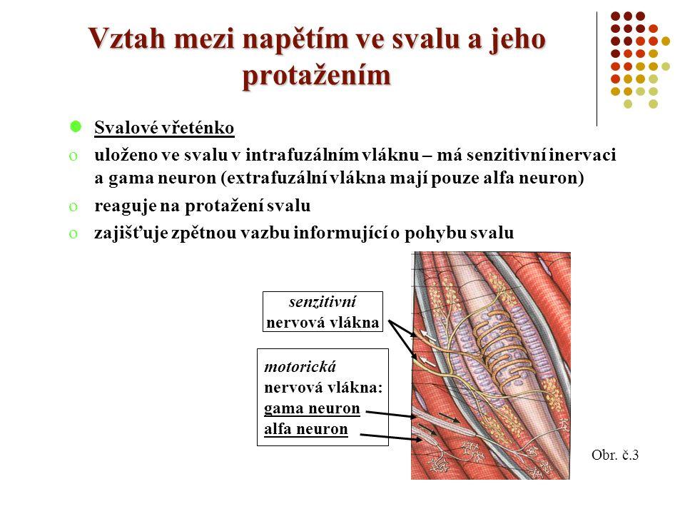 d.Myopatie při zvýšeném vyplavování kortizolu (nebo ACTH) glukokortikoidů glukoneogeneze proteolýza proteosyntéza adynamie se svalovou slabostí (hlavně postižen čtyřhlavý sval stehenní jako u hypertyreózy) špatně stoupá do schodů (svalová atrofie)