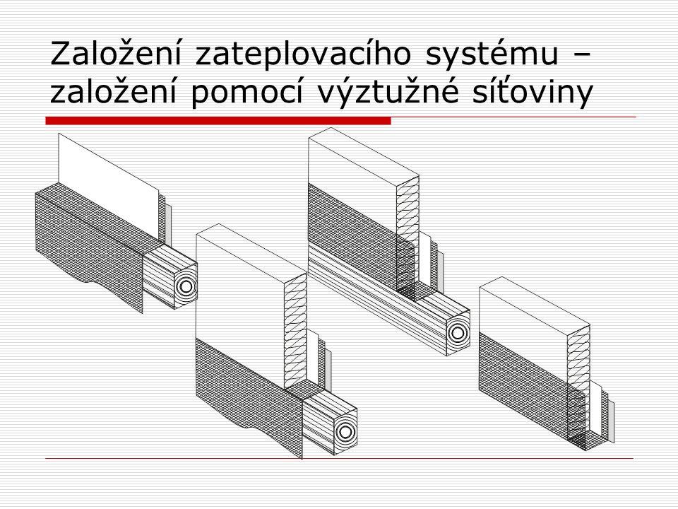 Založení zateplovacího systému – založení pomocí výztužné síťoviny