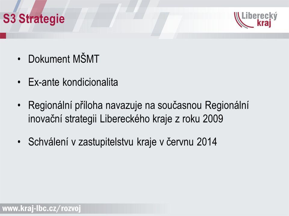 S3 Strategie Dokument MŠMT Ex-ante kondicionalita Regionální příloha navazuje na současnou Regionální inovační strategii Libereckého kraje z roku 2009