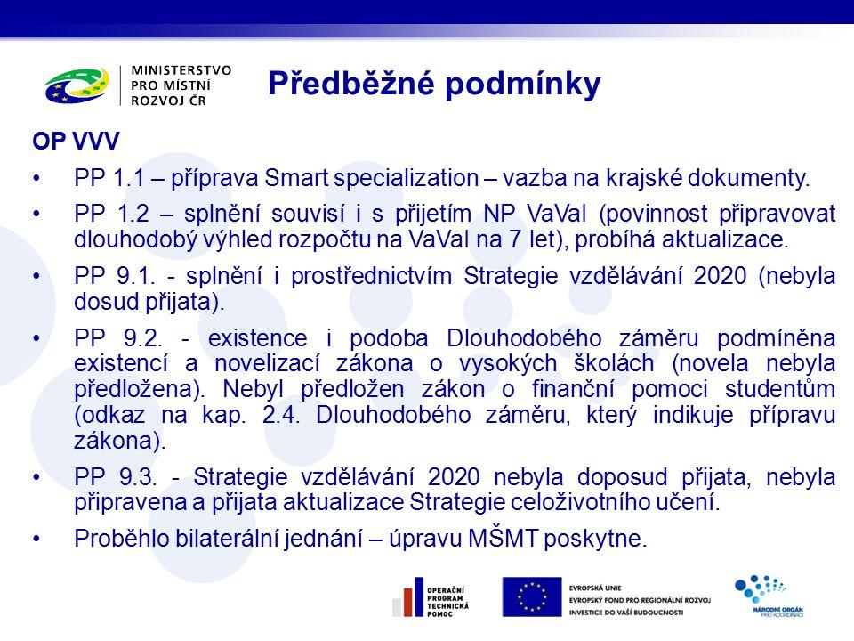 OP VVV PP 1.1 – příprava Smart specialization – vazba na krajské dokumenty.