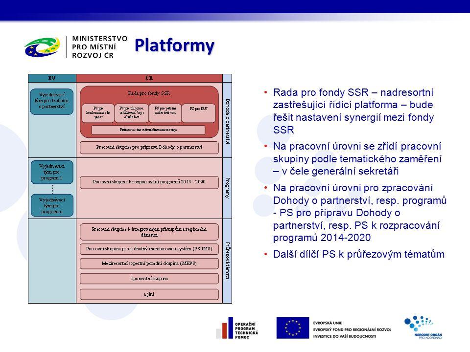 Platformy Rada pro fondy SSR – nadresortní zastřešující řídicí platforma – bude řešit nastavení synergií mezi fondy SSR Na pracovní úrovni se zřídí pracovní skupiny podle tematického zaměření – v čele generální sekretáři Na pracovní úrovni pro zpracování Dohody o partnerství, resp.