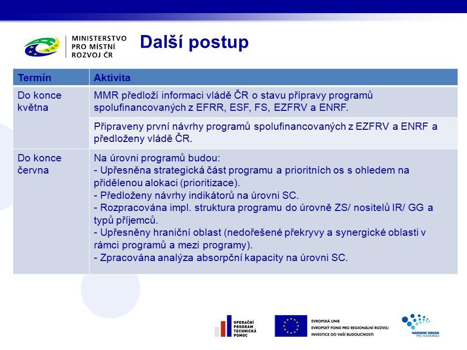 Další postup TermínAktivita Do konce května MMR předloží informaci vládě ČR o stavu přípravy programů spolufinancovaných z EFRR, ESF, FS, EZFRV a ENRF.