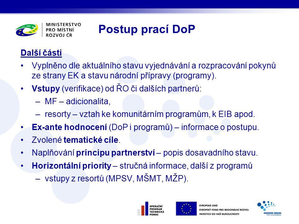 Další části Vyplněno dle aktuálního stavu vyjednávání a rozpracování pokynů ze strany EK a stavu národní přípravy (programy).