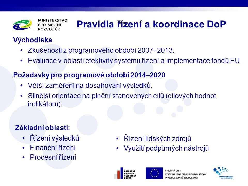 Pravidla řízení a koordinace DoP Východiska Zkušenosti z programového období 2007–2013.