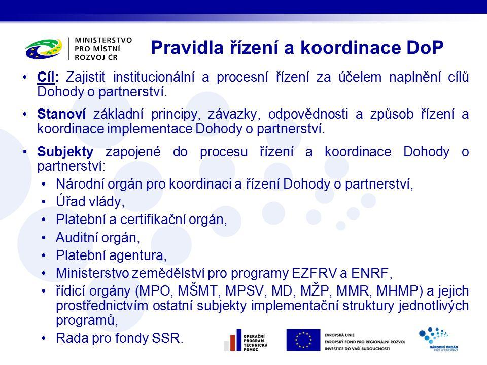 Cíl: Zajistit institucionální a procesní řízení za účelem naplnění cílů Dohody o partnerství.