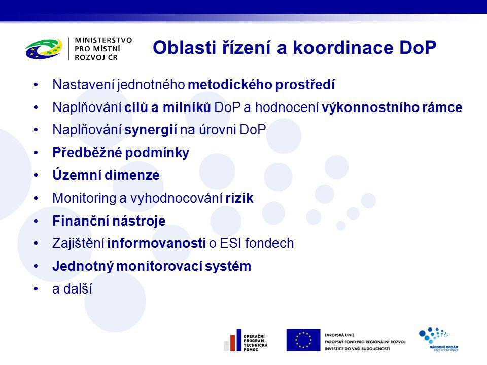 Oblasti řízení a koordinace DoP Nastavení jednotného metodického prostředí Naplňování cílů a milníků DoP a hodnocení výkonnostního rámce Naplňování synergií na úrovni DoP Předběžné podmínky Územní dimenze Monitoring a vyhodnocování rizik Finanční nástroje Zajištění informovanosti o ESI fondech Jednotný monitorovací systém a další