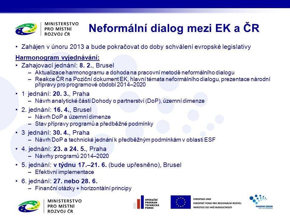 Zahájen v únoru 2013 a bude pokračovat do doby schválení evropské legislativy Harmonogram vyjednávání: Zahajovací jednání: 8.