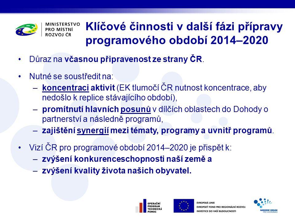 Důraz na včasnou připravenost ze strany ČR.