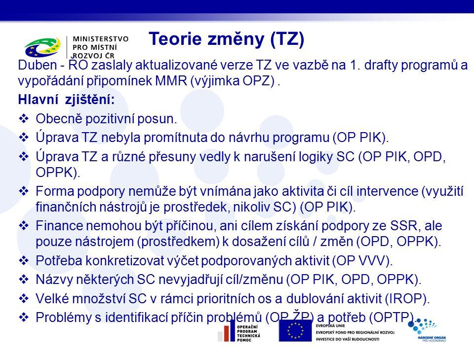 Teorie změny (TZ) Duben - ŘO zaslaly aktualizované verze TZ ve vazbě na 1.
