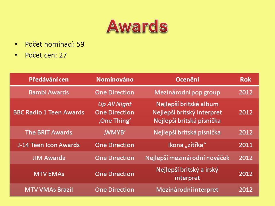 Počet nominací: 59 Počet cen: 27