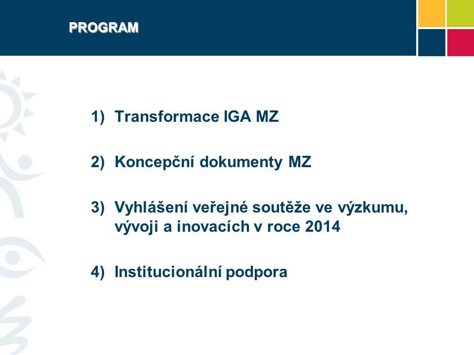 Agentura pro zdravotnický výzkum České republiky (AZV) (AZV) jako organizační složka státu (OSS) v přímé působnosti Ministerstva zdravotnictví: vznik 1.4.2014 postupně převezme činnosti Interní grantové agentury Ministerstva zdravotnictví (IGA MZ) přechodné období do roku 2016 – stávající IGA MZ (včetně Grases, s.r.o.) zajistí administrativu běžících projektů sídlo: Ruská 85 (v budově IPVZ)