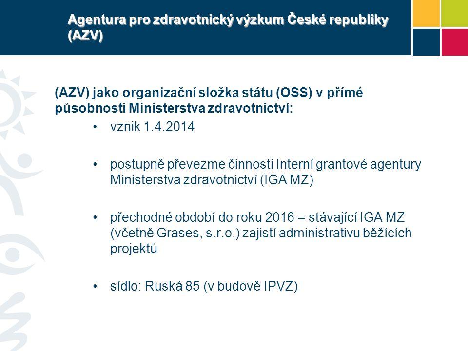 Agentura pro zdravotnický výzkum České republiky (AZV) Struktura AZV: předseda – v čele agentury, zastupuje ji navenek předsednictvo – výkonný a koncepční orgán kontrolní rada – kontrolní orgán vědecká rada – odborný poradní orgán odborné hodnotící panely – expertní orgány pro přípravu, posuzování a hodnocení návrhů projektů kancelář - zajišťuje pro AZV kompletně veškerou administrativně organizační činnost.