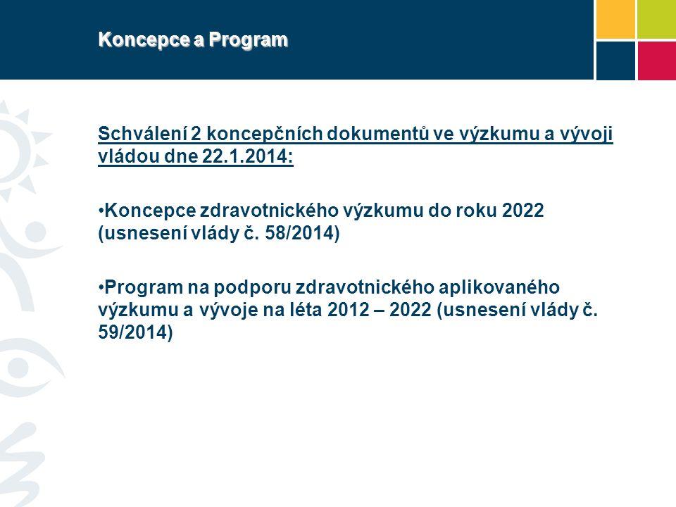Koncepce a Program Schválení 2 koncepčních dokumentů ve výzkumu a vývoji vládou dne 22.1.2014: Koncepce zdravotnického výzkumu do roku 2022 (usnesení vlády č.