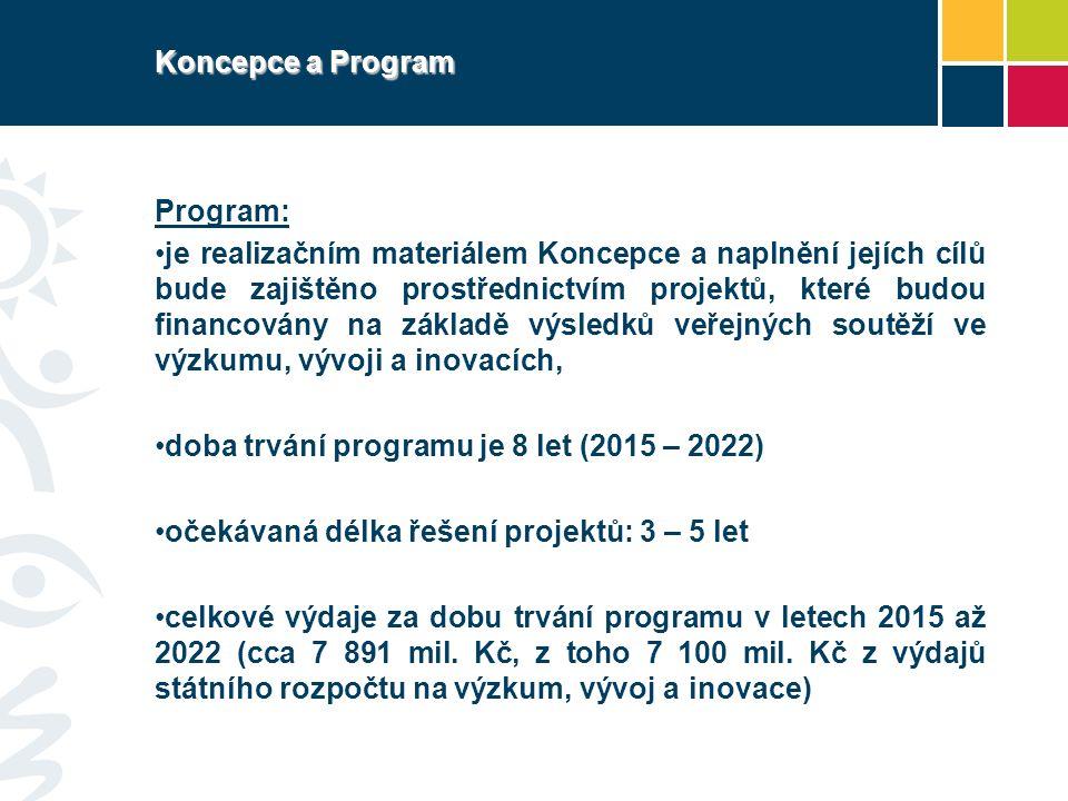 Koncepce a Program Program: je realizačním materiálem Koncepce a naplnění jejích cílů bude zajištěno prostřednictvím projektů, které budou financovány na základě výsledků veřejných soutěží ve výzkumu, vývoji a inovacích, doba trvání programu je 8 let (2015 – 2022) očekávaná délka řešení projektů: 3 – 5 let celkové výdaje za dobu trvání programu v letech 2015 až 2022 (cca 7 891 mil.