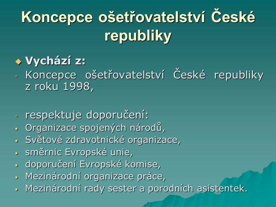  Vychází z: - Koncepce ošetřovatelství České republiky z roku 1998, - respektuje doporučení: Organizace spojených národů, Organizace spojených národů, Světové zdravotnické organizace, Světové zdravotnické organizace, směrnic Evropské unie, směrnic Evropské unie, doporučení Evropské komise, doporučení Evropské komise, Mezinárodní organizace práce, Mezinárodní organizace práce, Mezinárodní rady sester a porodních asistentek.