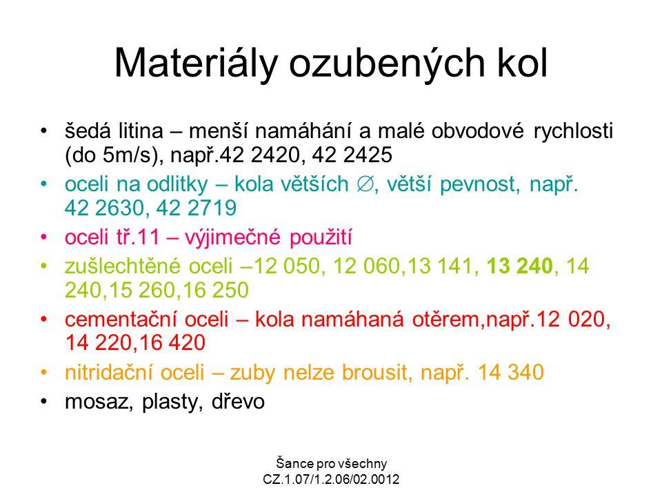 Šance pro všechny CZ.1.07/1.2.06/02.0012 Materiály ozubených kol šedá litina – menší namáhání a malé obvodové rychlosti (do 5m/s), např.42 2420, 42 24