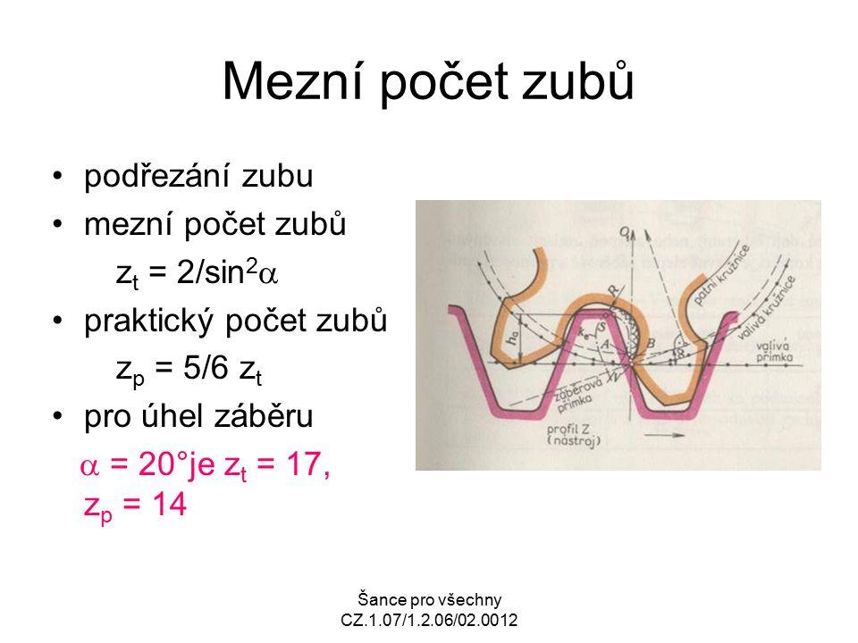 Šance pro všechny CZ.1.07/1.2.06/02.0012 Mezní počet zubů podřezání zubu mezní počet zubů z t = 2/sin 2  praktický počet zubů z p = 5/6 z t pro úhel