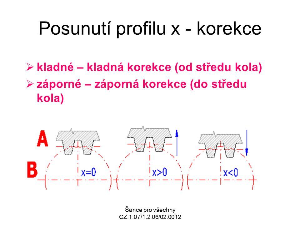 Šance pro všechny CZ.1.07/1.2.06/02.0012 Posunutí profilu x - korekce  kladné – kladná korekce (od středu kola)  záporné – záporná korekce (do střed