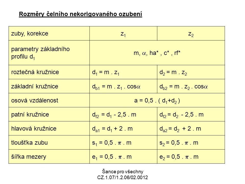 Šance pro všechny CZ.1.07/1.2.06/02.0012 Rozměry čelního nekorigovaného ozubení zuby, korekcez1z1 z2z2 parametry základního profilu d 1 m, , ha*, c*,