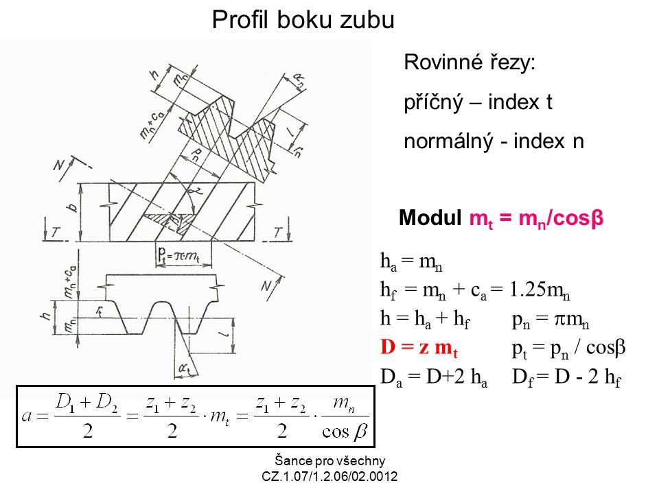 Šance pro všechny CZ.1.07/1.2.06/02.0012 Modul m t = m n /cosβ Rovinné řezy: příčný – index t normálný - index n Profil boku zubu h a = m n h f = m n