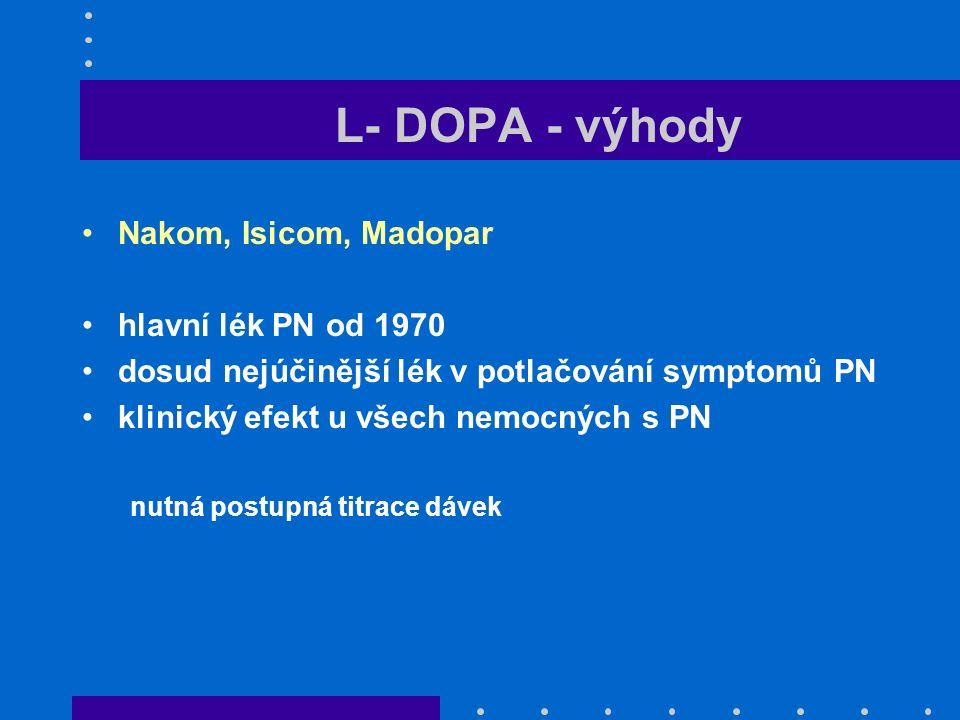 L- DOPA - výhody Nakom, Isicom, Madopar hlavní lék PN od 1970 dosud nejúčinější lék v potlačování symptomů PN klinický efekt u všech nemocných s PN nutná postupná titrace dávek