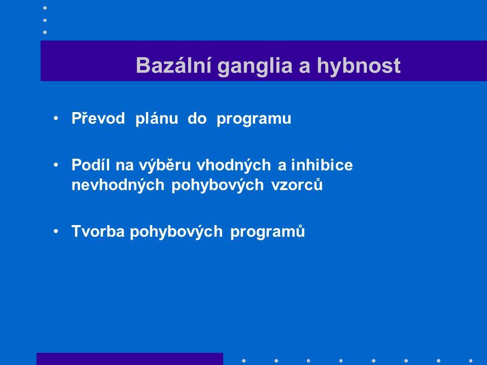 Bazální ganglia a hybnost Převod plánu do programu Podíl na výběru vhodných a inhibice nevhodných pohybových vzorců Tvorba pohybových programů