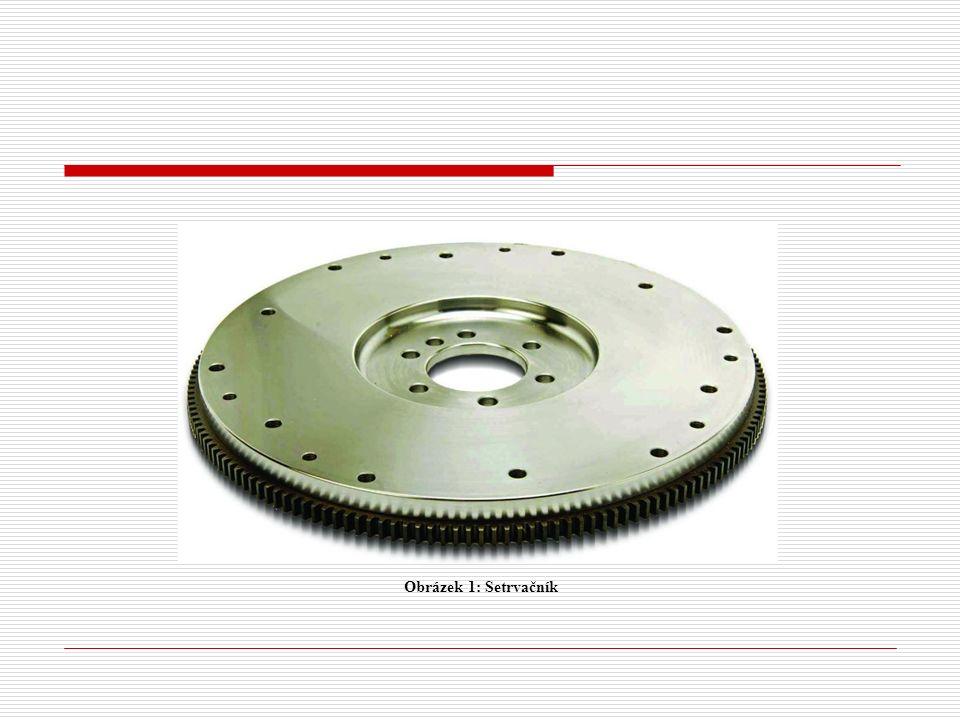 Účel setrvačníku Setrvačník akumuluje pohybovou energii, která je potřebná k překonání nepracovních zdvihů.